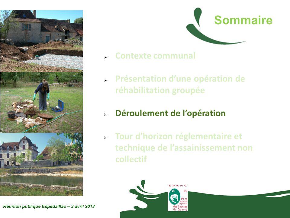Sommaire Contexte communal