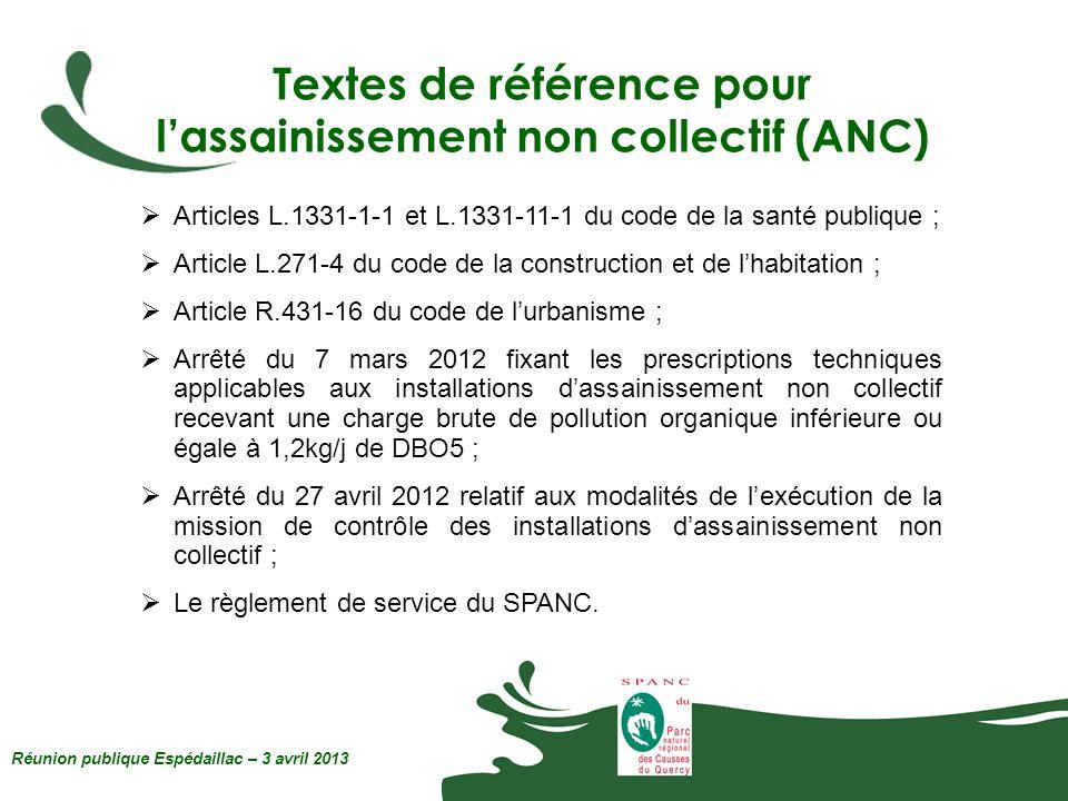 Textes de référence pour l'assainissement non collectif (ANC)