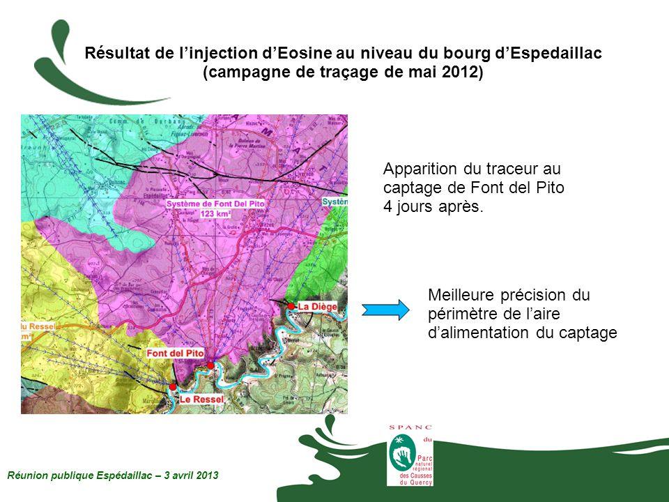 Résultat de l'injection d'Eosine au niveau du bourg d'Espedaillac