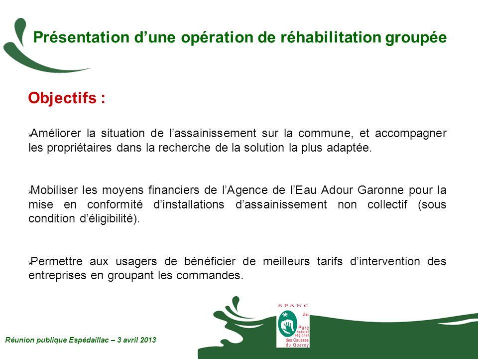 Présentation d'une opération de réhabilitation groupée