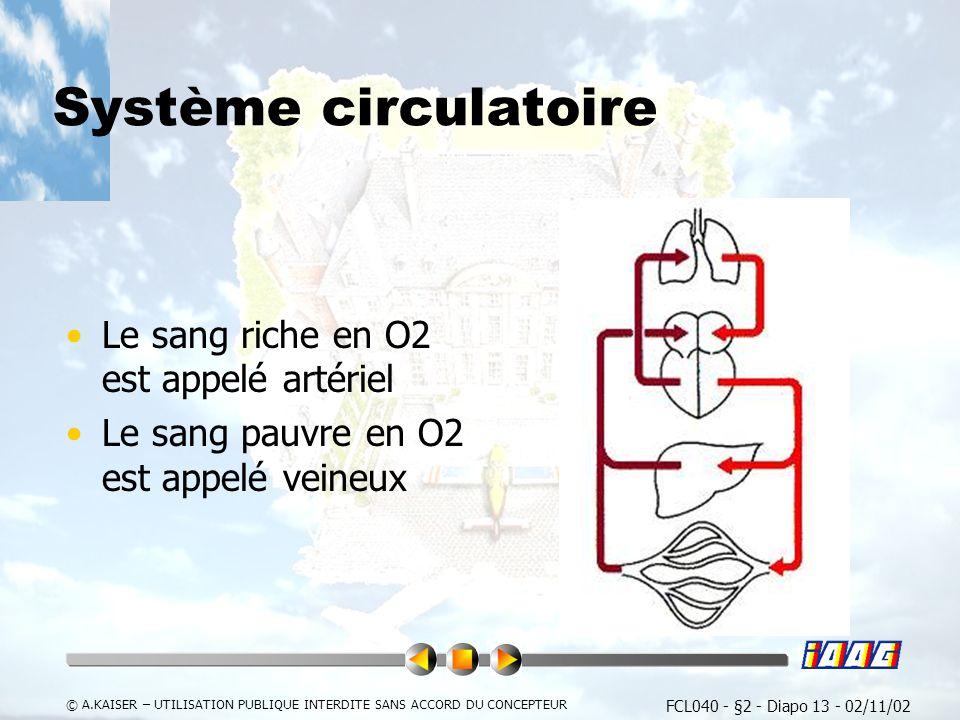 Système circulatoire Le sang riche en O2 est appelé artériel