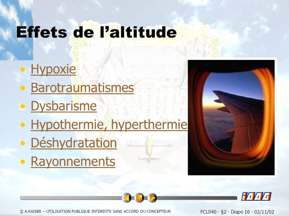 Effets de l'altitude Hypoxie Barotraumatismes Dysbarisme