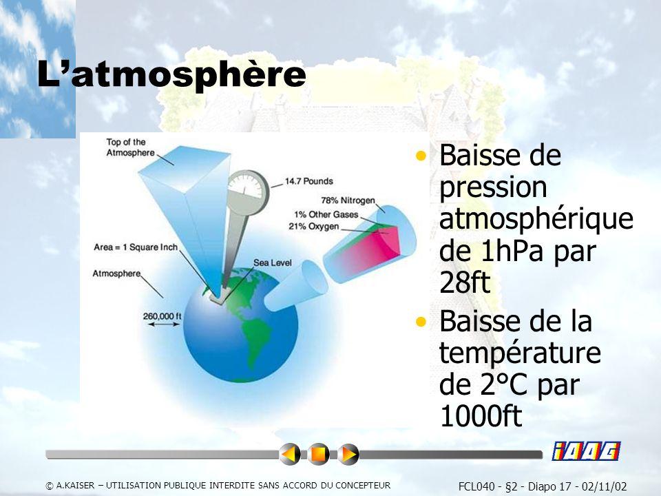 L'atmosphère Baisse de pression atmosphérique de 1hPa par 28ft