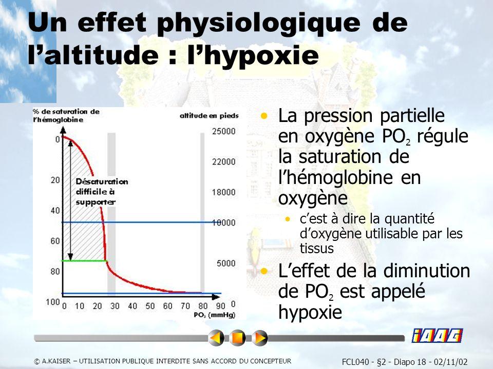 Un effet physiologique de l'altitude : l'hypoxie