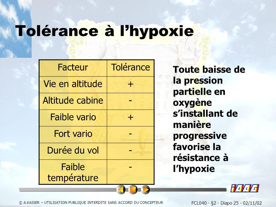 Tolérance à l'hypoxie Facteur Tolérance Vie en altitude +