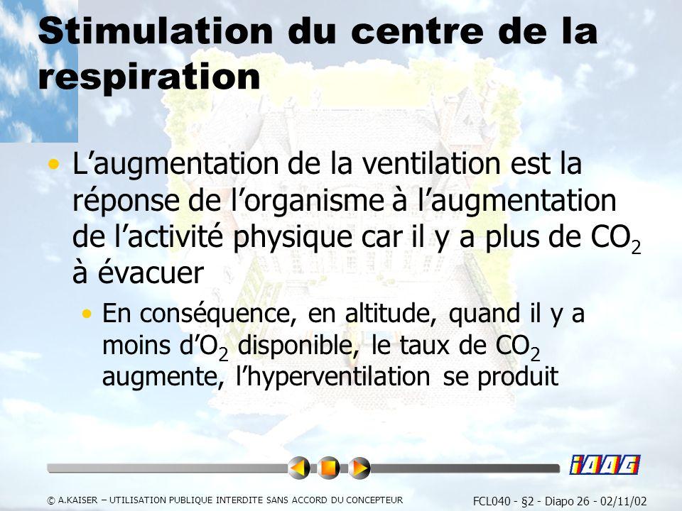 Stimulation du centre de la respiration