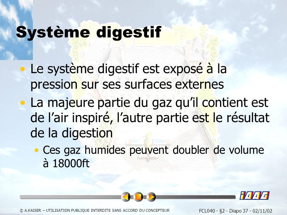Système digestif Le système digestif est exposé à la pression sur ses surfaces externes.