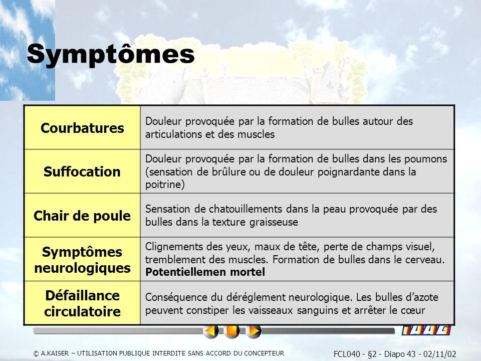 Symptômes neurologiques Défaillance circulatoire