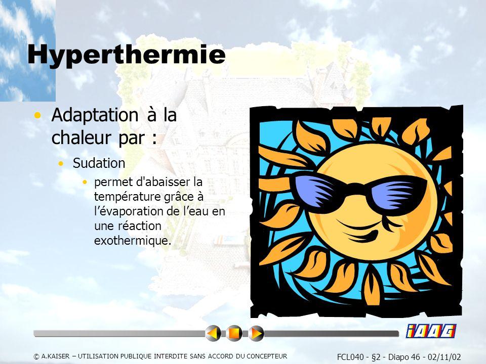 Hyperthermie Adaptation à la chaleur par : Sudation