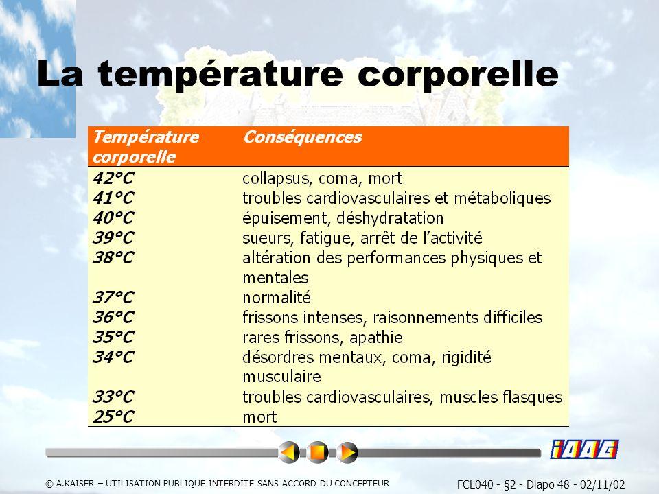 La température corporelle