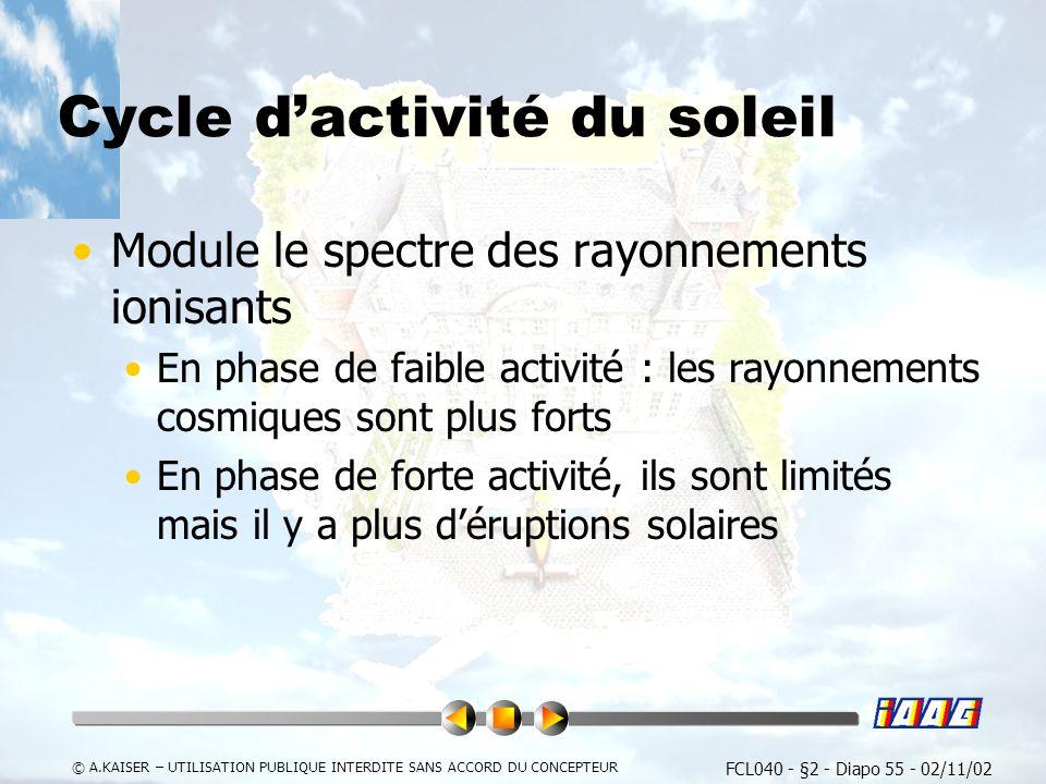 Cycle d'activité du soleil