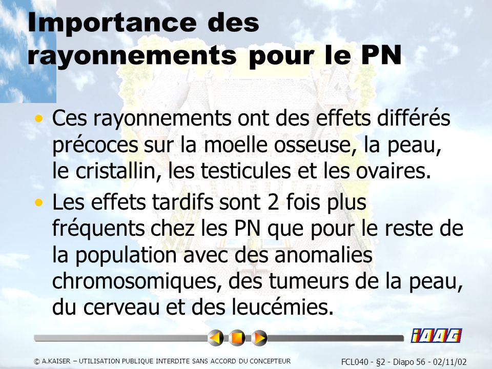 Importance des rayonnements pour le PN