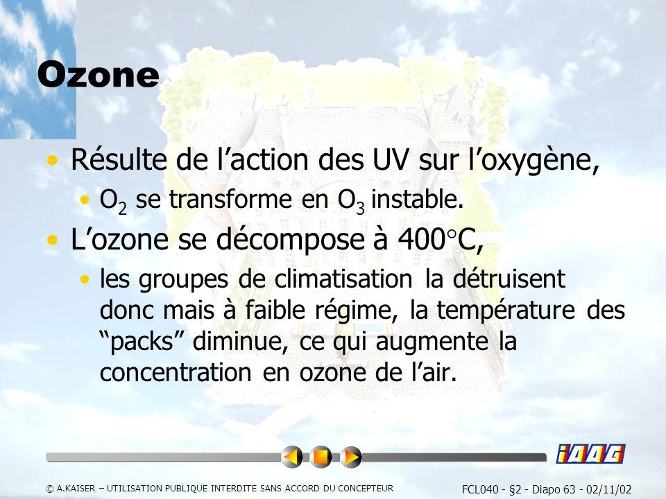 Ozone Résulte de l'action des UV sur l'oxygène,