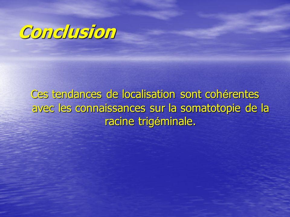 Conclusion Ces tendances de localisation sont cohérentes avec les connaissances sur la somatotopie de la racine trigéminale.