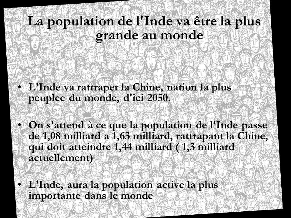La population de l Inde va être la plus grande au monde