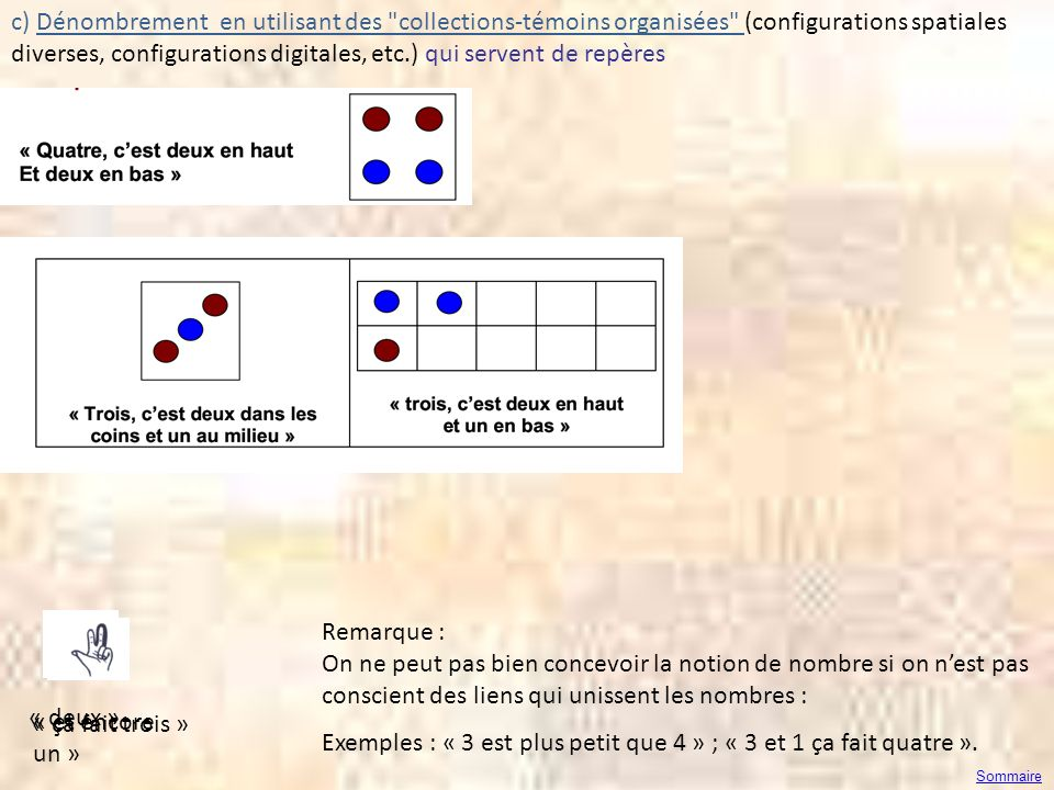 Exemples : « 3 est plus petit que 4 » ; « 3 et 1 ça fait quatre ».