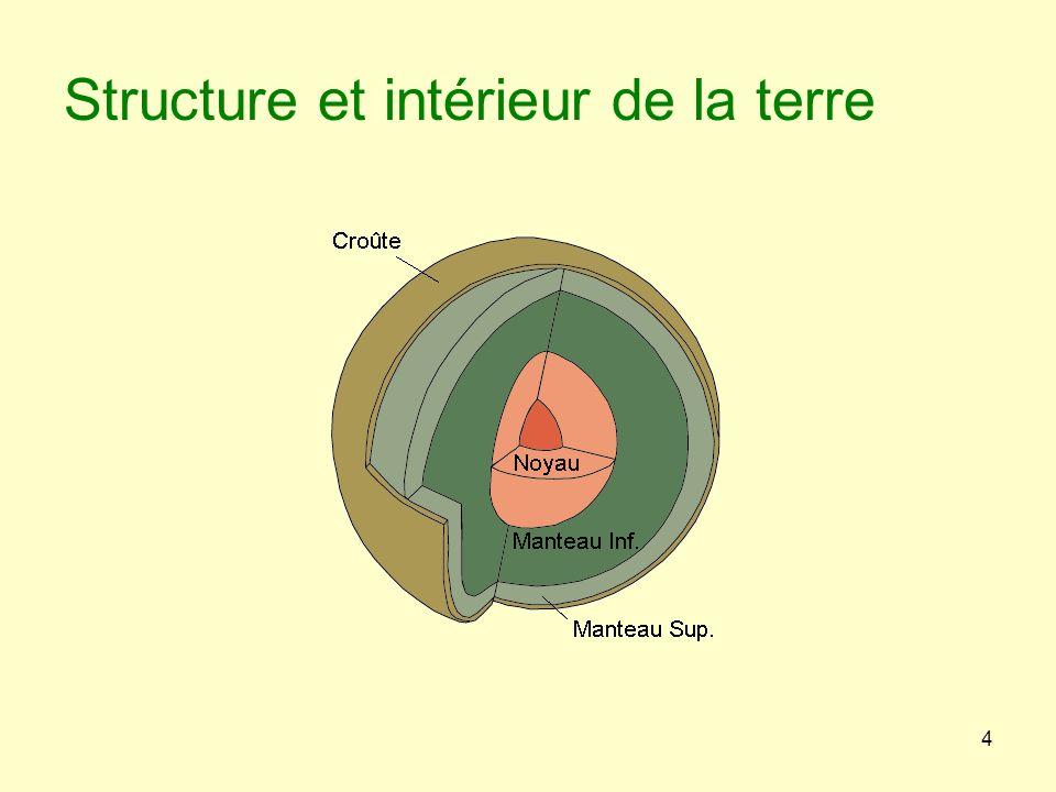Structure et intérieur de la terre