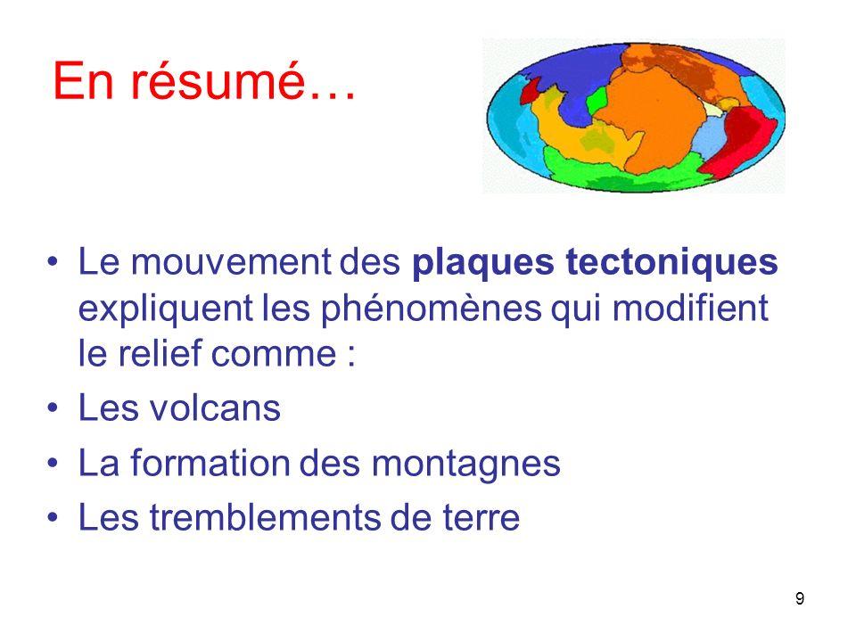 En résumé… Le mouvement des plaques tectoniques expliquent les phénomènes qui modifient le relief comme :