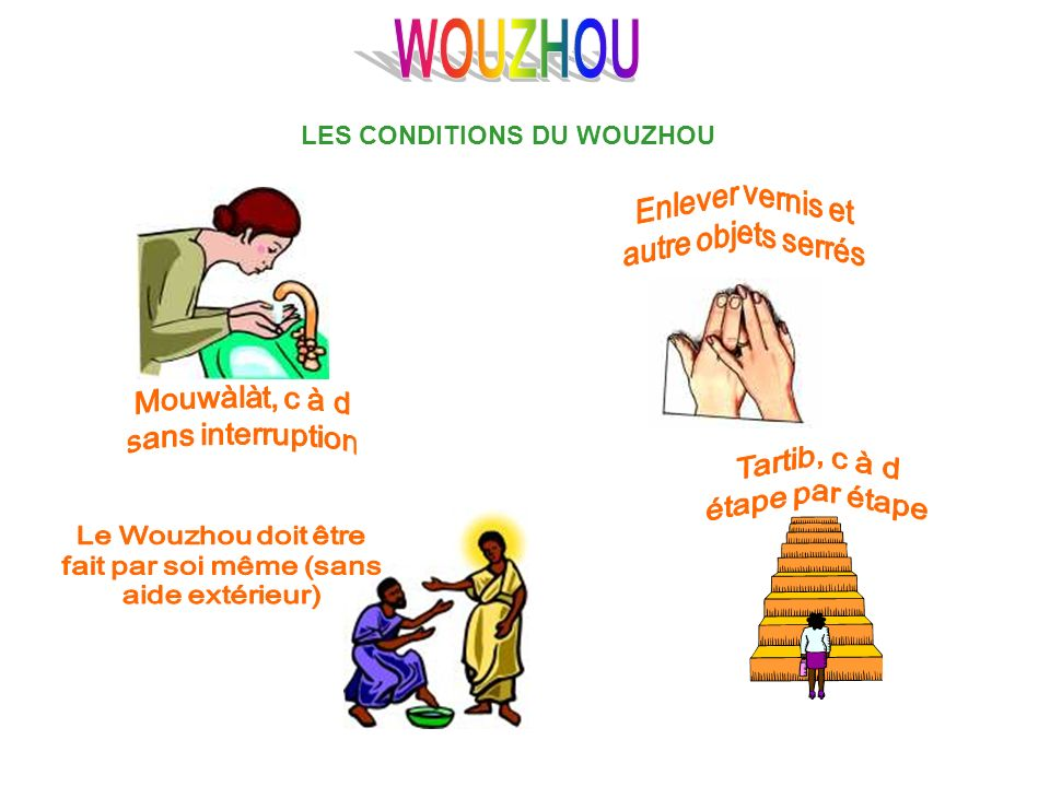 LES CONDITIONS DU WOUZHOU