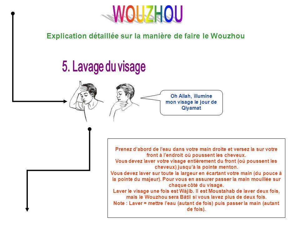 WOUZHOU Explication détaillée sur la manière de faire le Wouzhou