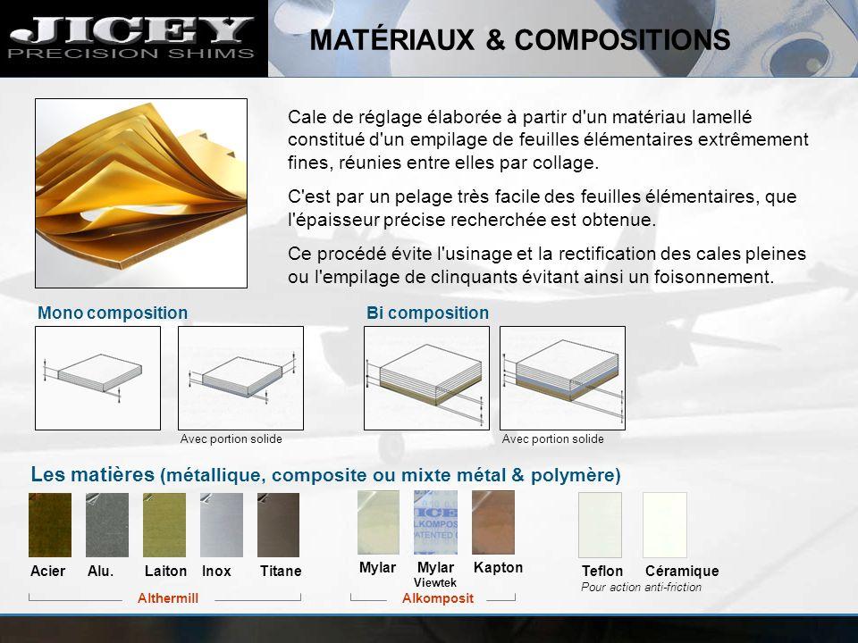 MATÉRIAUX & COMPOSITIONS