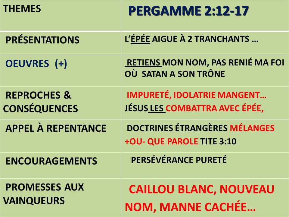 PERGAMME 2:12-17 THEMES PRÉSENTATIONS OEUVRES (+)