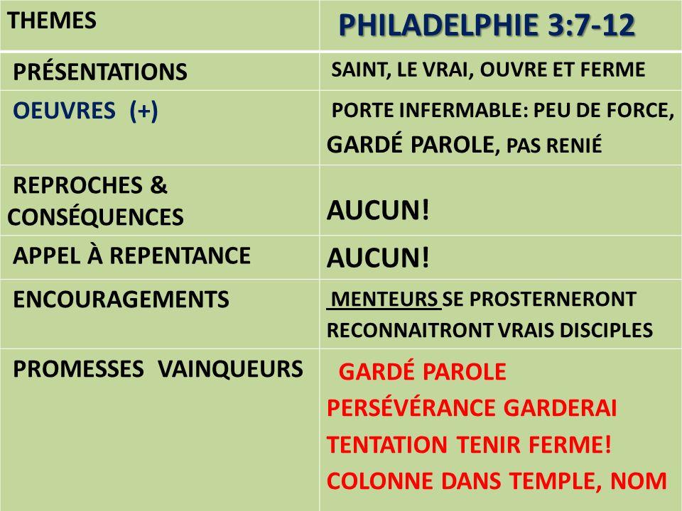 AUCUN! THEMES PRÉSENTATIONS OEUVRES (+) REPROCHES & CONSÉQUENCES