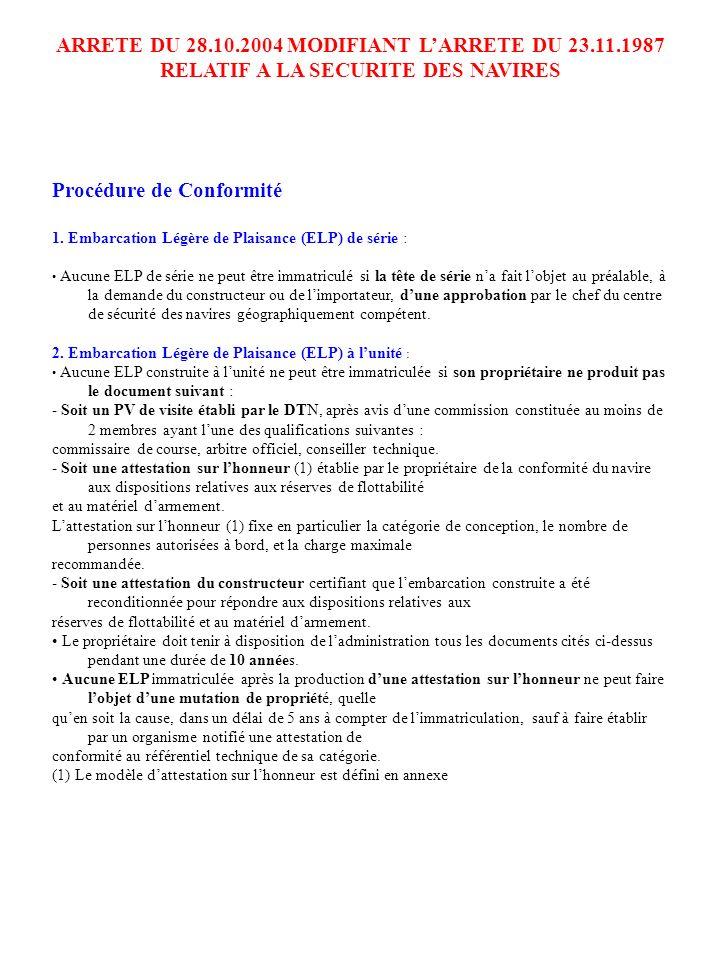 ARRETE DU 28.10.2004 MODIFIANT L'ARRETE DU 23.11.1987