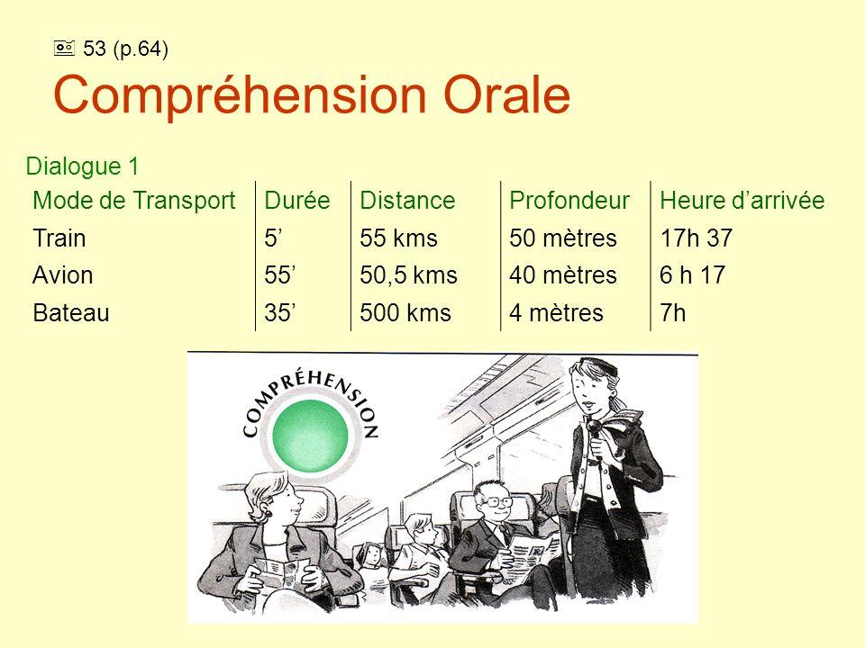  53 (p.64) Compréhension Orale