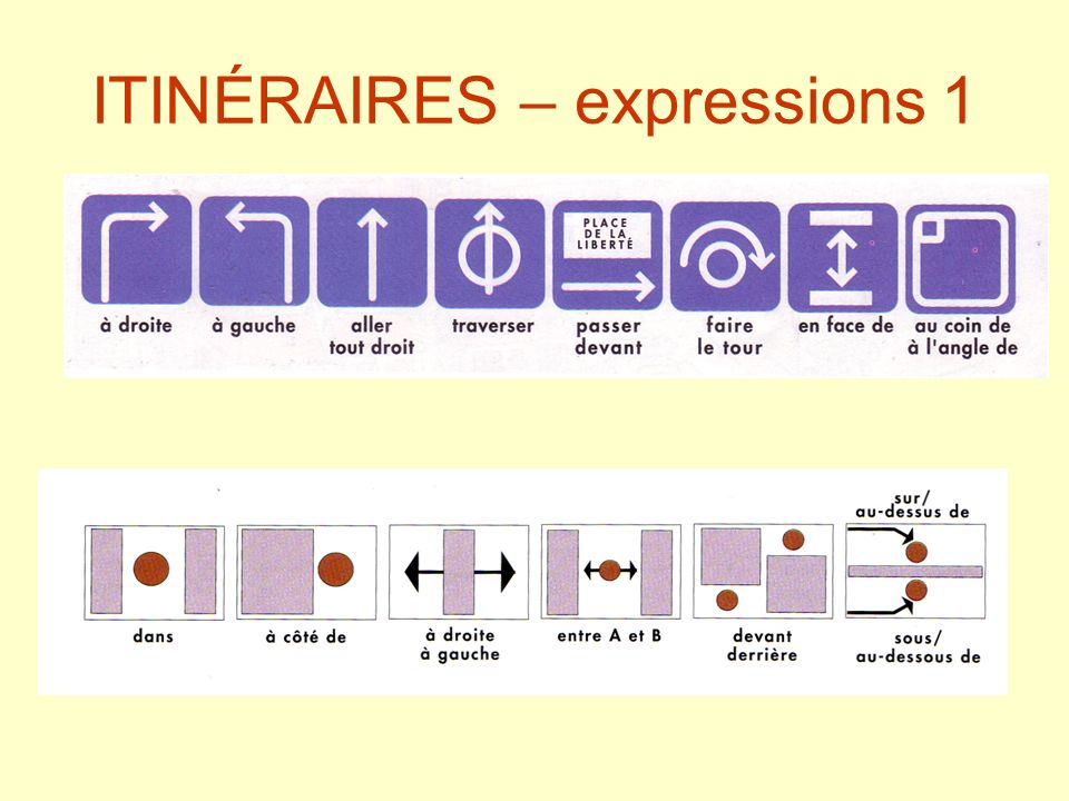 ITINÉRAIRES – expressions 1
