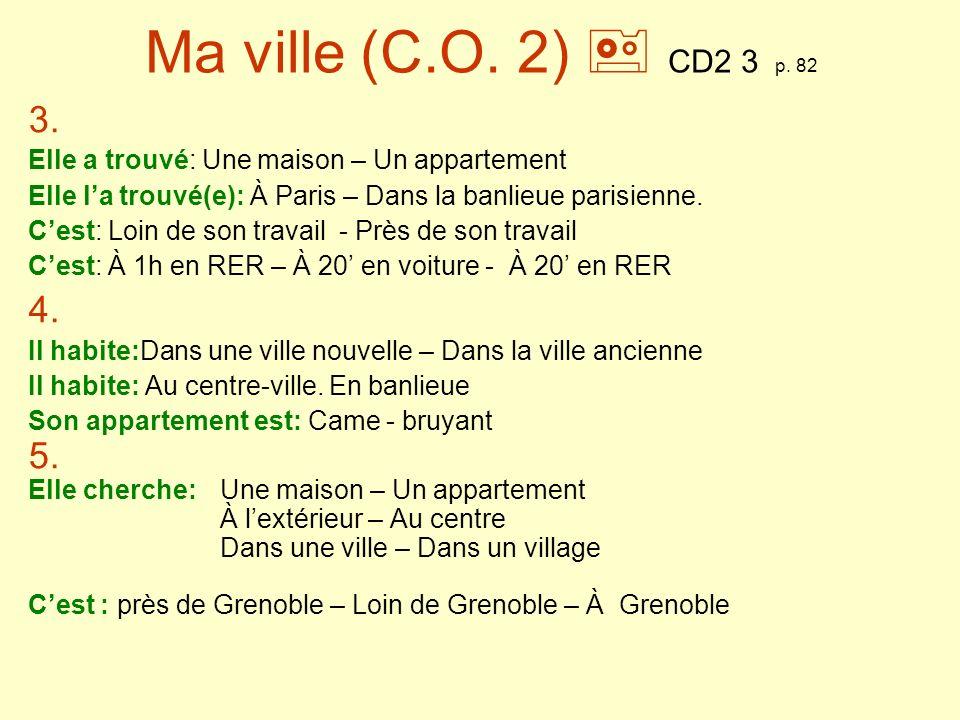 Ma ville (C.O. 2)  CD2 3 p. 82 3. Elle a trouvé: Une maison – Un appartement. Elle l'a trouvé(e): À Paris – Dans la banlieue parisienne.