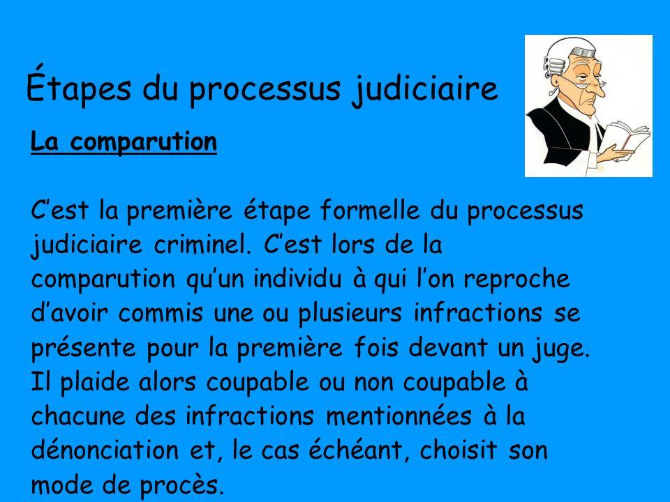 Étapes du processus judiciaire