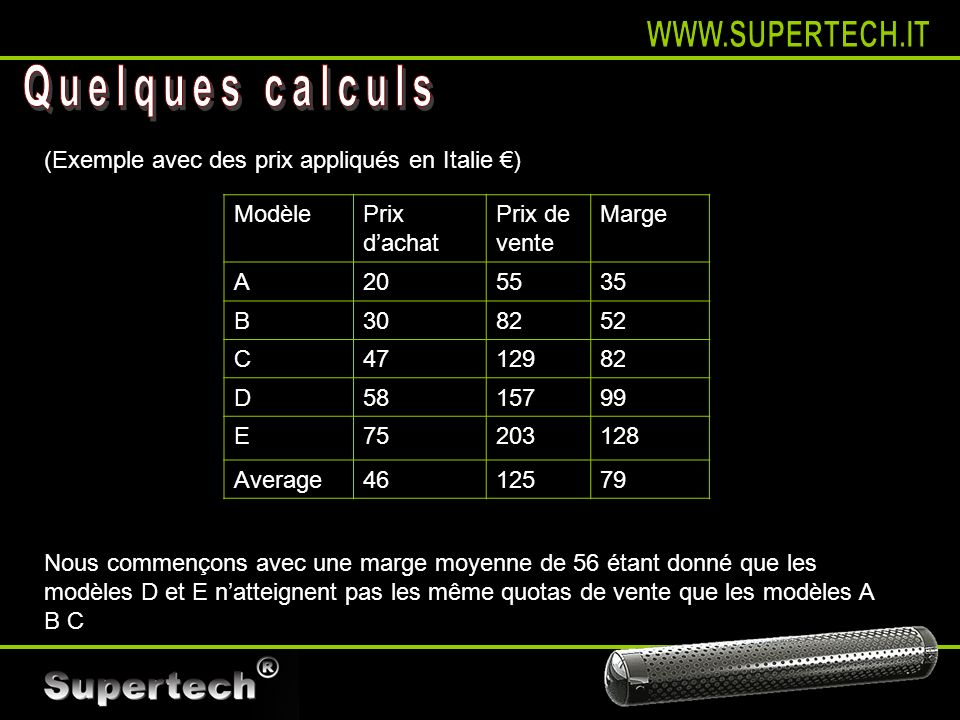 WWW.SUPERTECH.IT Quelques calculs