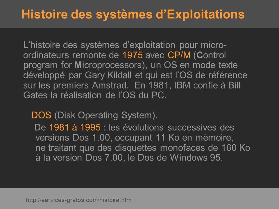Histoire des systèmes d'Exploitations