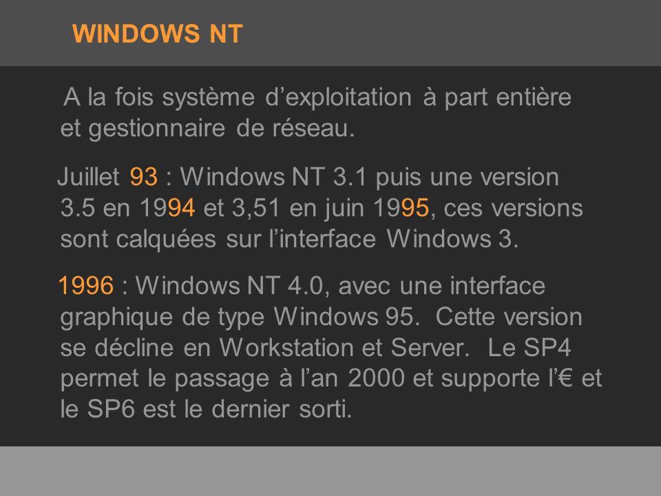 WINDOWS NT A la fois système d'exploitation à part entière et gestionnaire de réseau.