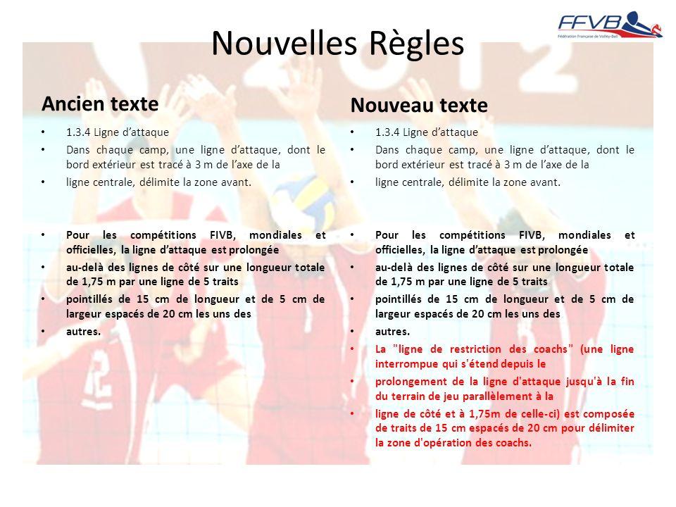 Nouvelles Règles Ancien texte Nouveau texte 1.3.4 Ligne d'attaque