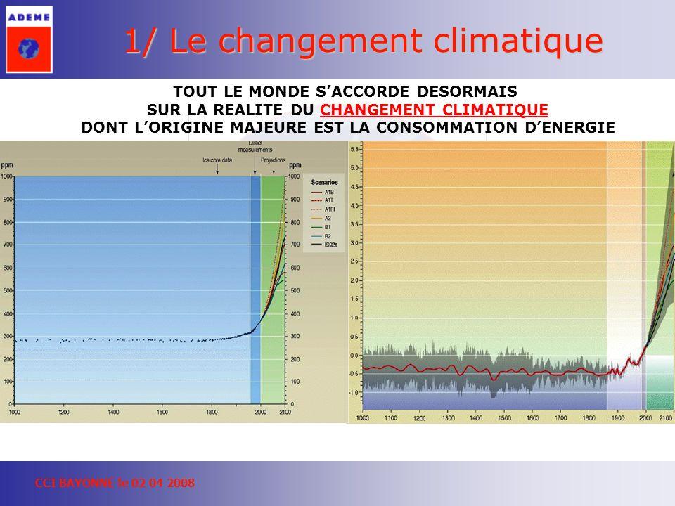 1/ Le changement climatique