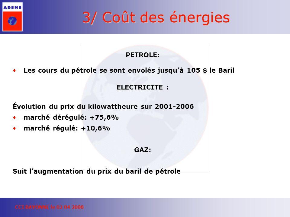 3/ Coût des énergies PETROLE: