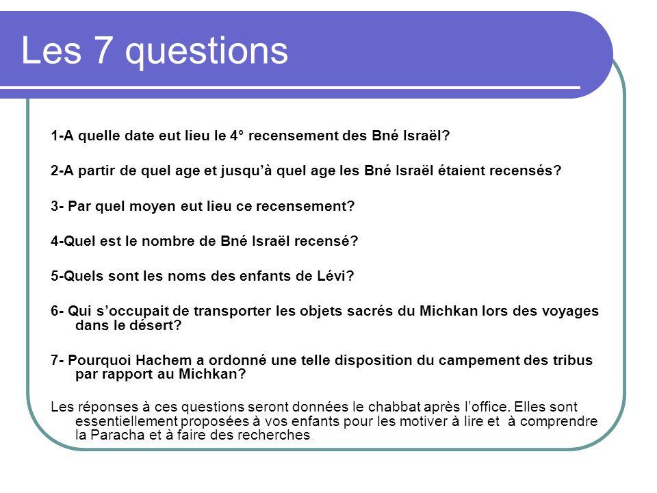 Les 7 questions 1-A quelle date eut lieu le 4° recensement des Bné Israël