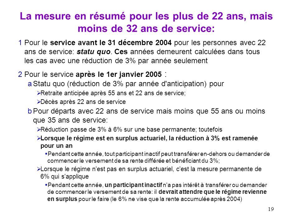 La mesure en résumé pour les plus de 22 ans, mais moins de 32 ans de service: