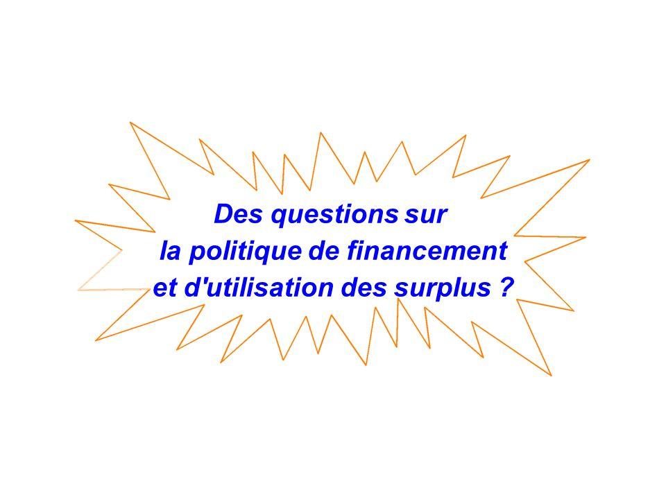la politique de financement et d utilisation des surplus