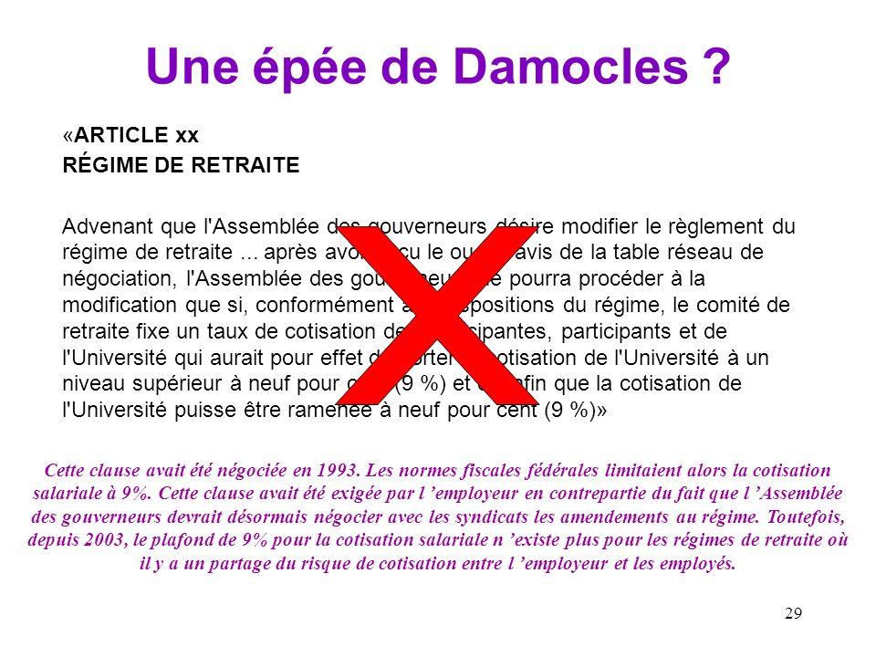 Une épée de Damocles «ARTICLE xx RÉGIME DE RETRAITE