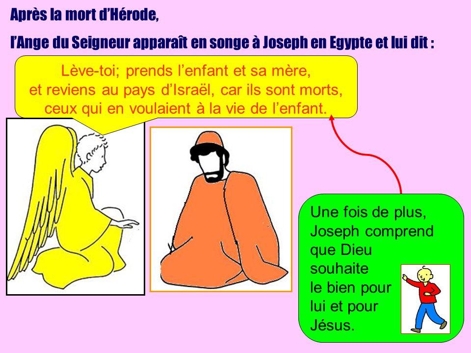 l'Ange du Seigneur apparaît en songe à Joseph en Egypte et lui dit :