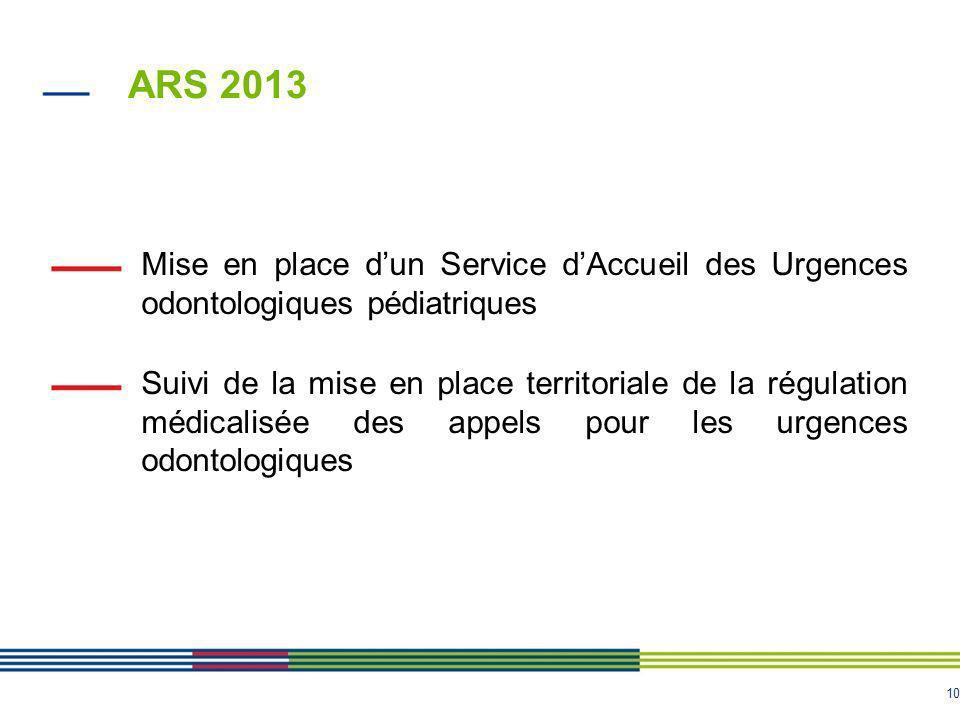 ARS 2013 Mise en place d'un Service d'Accueil des Urgences odontologiques pédiatriques.