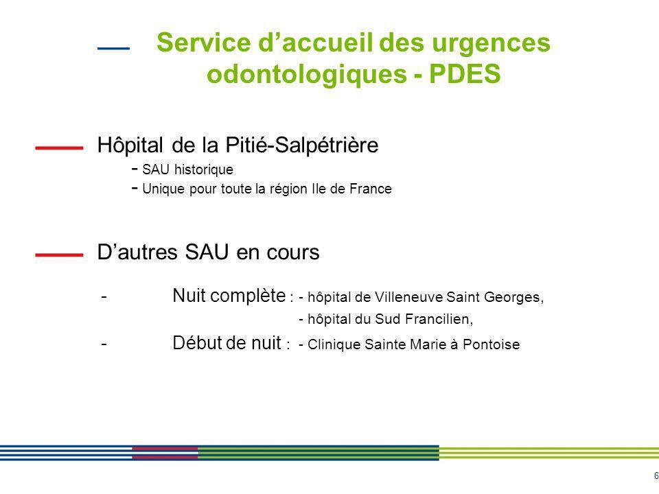 Service d'accueil des urgences odontologiques - PDES