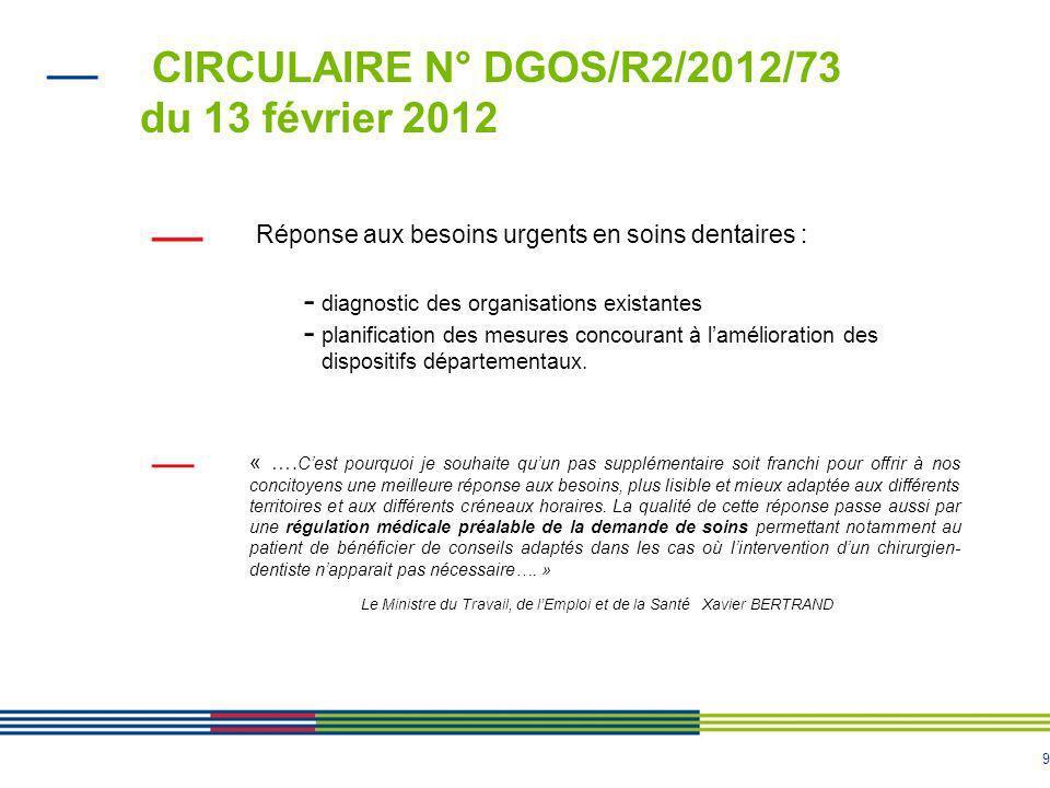 CIRCULAIRE N° DGOS/R2/2012/73 du 13 février 2012
