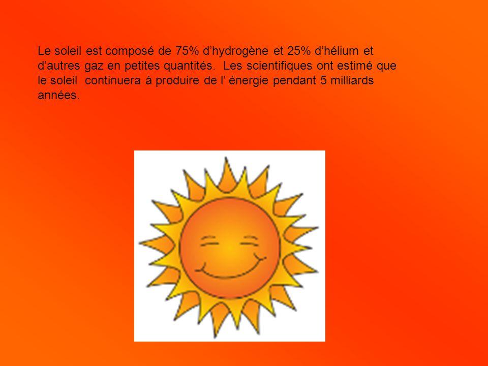Le soleil est composé de 75% d'hydrogène et 25% d'hélium et d'autres gaz en petites quantités.