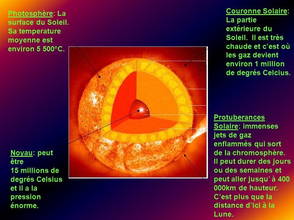 Couronne Solaire: La partie extérieure du Soleil