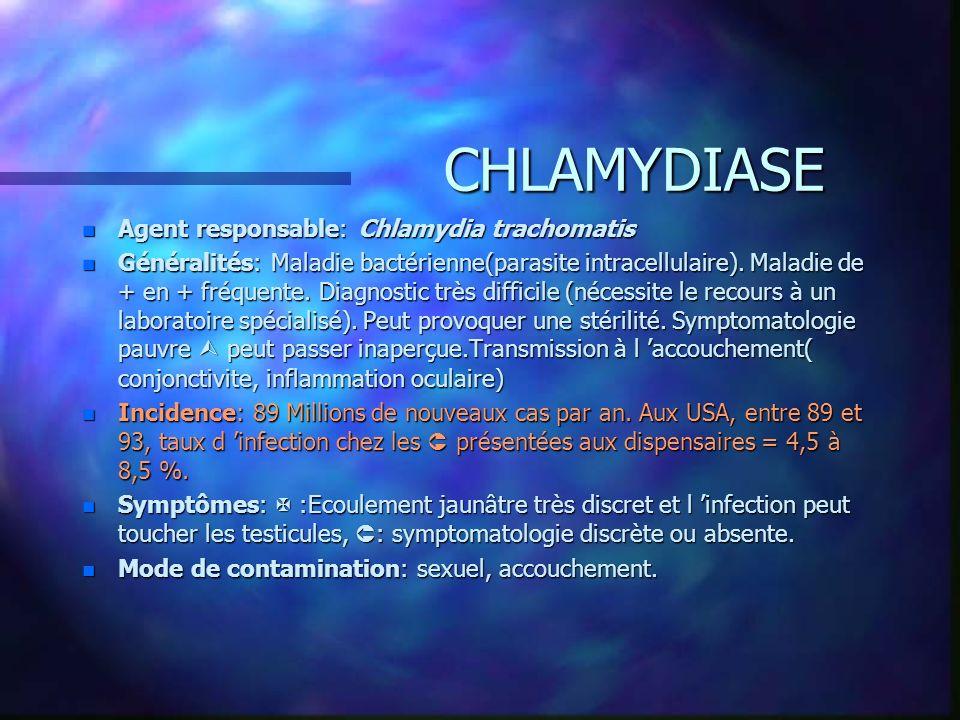 CHLAMYDIASE Agent responsable: Chlamydia trachomatis