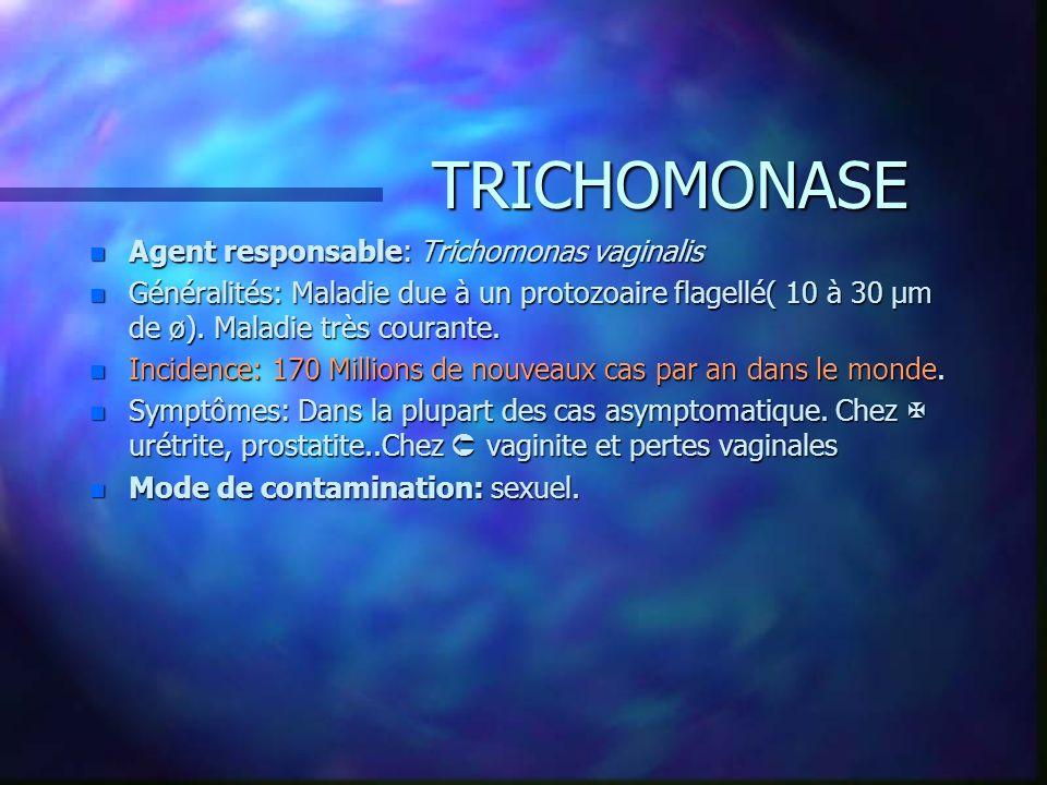 TRICHOMONASE Agent responsable: Trichomonas vaginalis